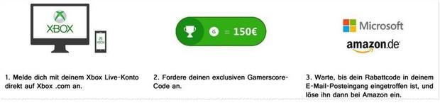 Gamerscore Super Deal von Microsoft und Amazon