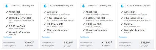 sparhandy Allnet-Flats im Telekom-Netz SIM-only 2016 ab 9,90 € im Monat - mit doppeltem Datenvolumen ab 1.5.2016