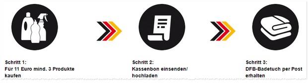 DFB-Badetuch gratis