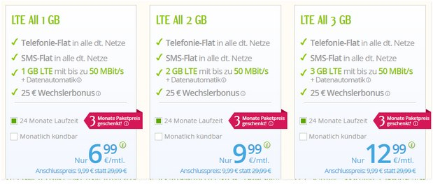 winSIM LTE All 1 GB / 2GB / 3GB im Tarif-Check