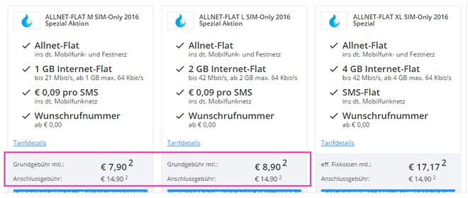 sparhandy Allnet-Flat SIM-only-Deal