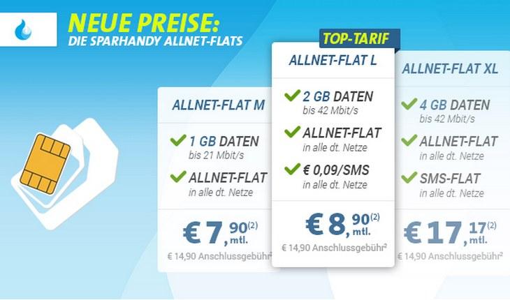 sparhandy Allnet-Flat